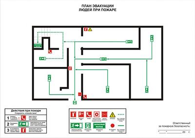 Изготавливаем  планы эвакуации при пожаре