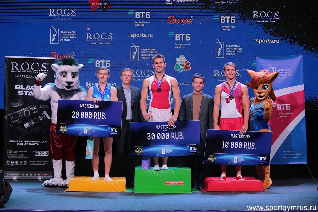 Спортивное мероприятие Лига гимнастики